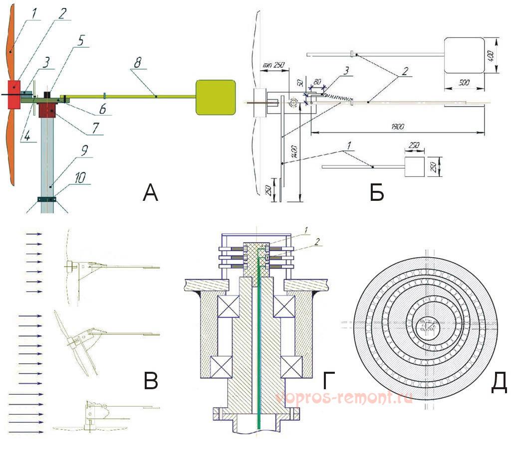 Ветрогенератор для частного дома своими руками из автомобильного генератора, фото, видео
