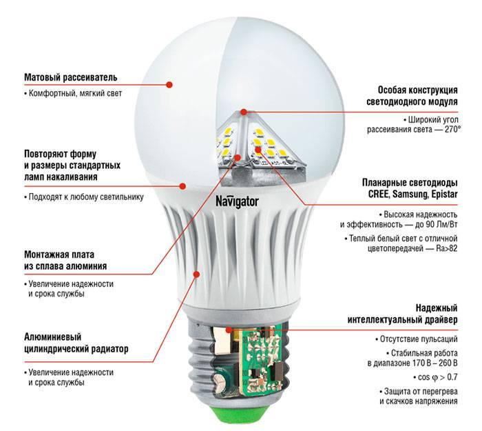 Обзор лучших лампочек с цоколем g9: характеристика, применение, рейтинг
