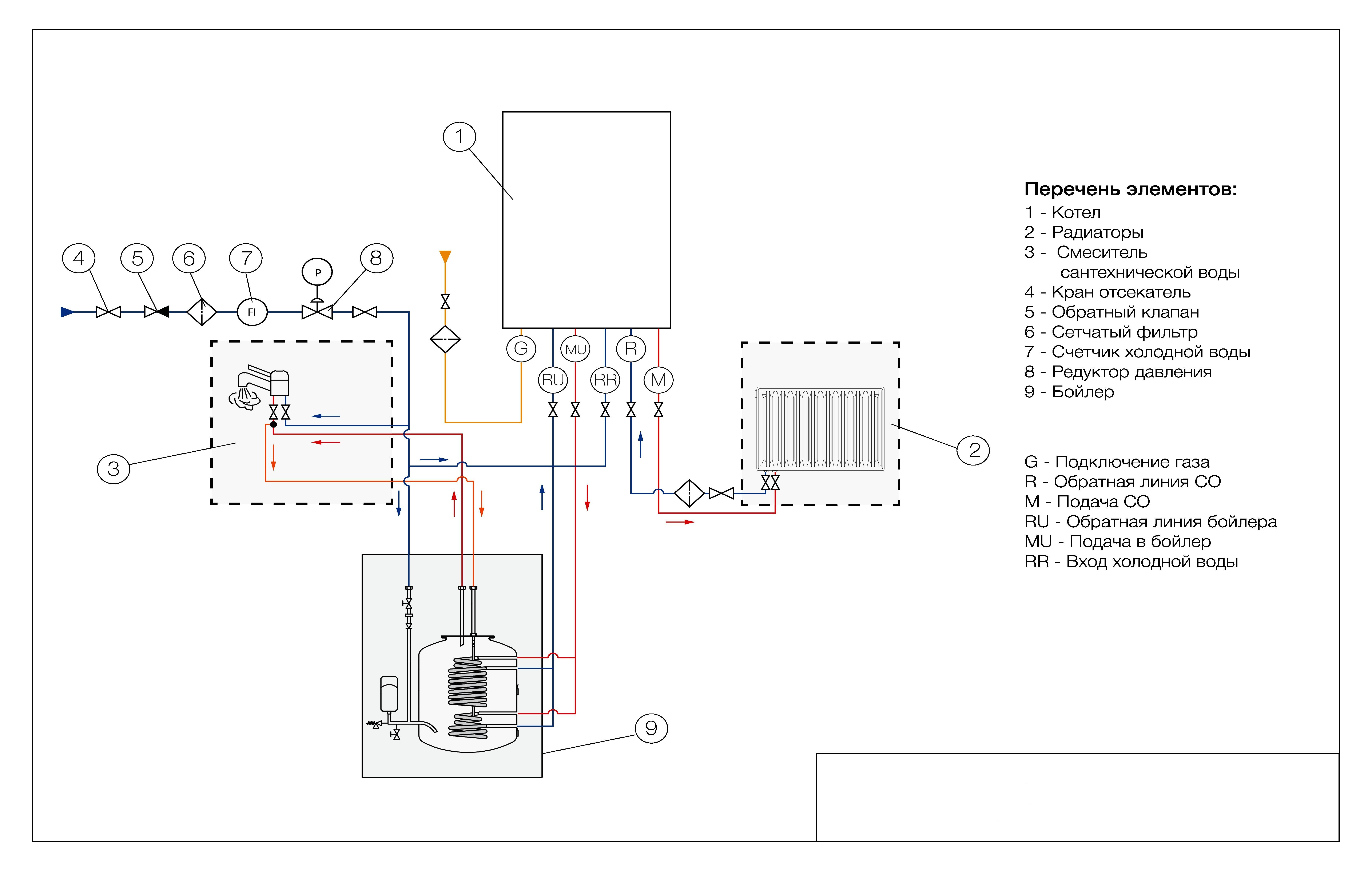 Схема подключения газовых двухконтурных котлов в любом частном доме и ее основные нюансы   папа мастер!