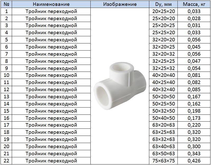 Особенности металлопластиковых труб для водопровода и их установка