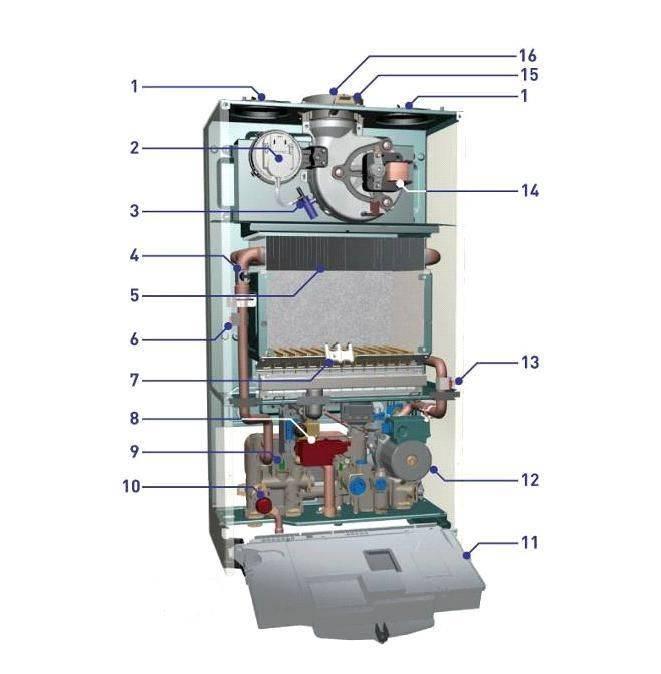 Что такое прессостат в стиральной машине и как он устроен?