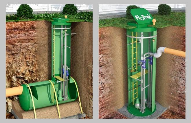 Кнс: виды и установка канализационной насосной станции
