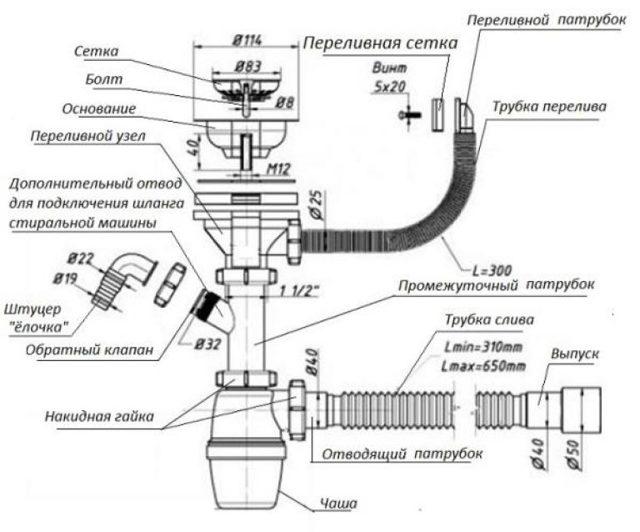 Достоинства и применение плоского сифона для раковины