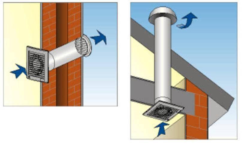 Можно ли штробить вентиляционную шахту в квартире: правовые нюансы вопроса и правила штробления