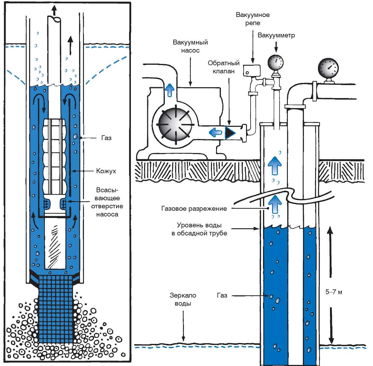 Заужение диаметра трубы отопления последствия | всё об отоплении