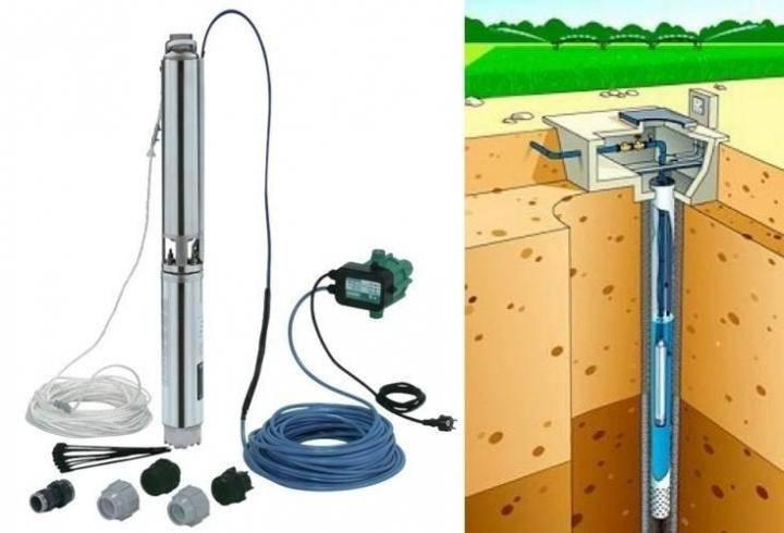 Какой насос выбрать для скважины: какой лучше, погружной или поверхностный, как выбрать лучший, как подобрать насос в скважину, выбор скважинного насоса для воды, подбор глубинного насоса