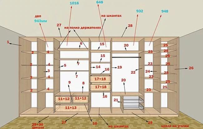 Шкаф своими руками - 101 фото и инструкции по созданию и установке модного шкафа