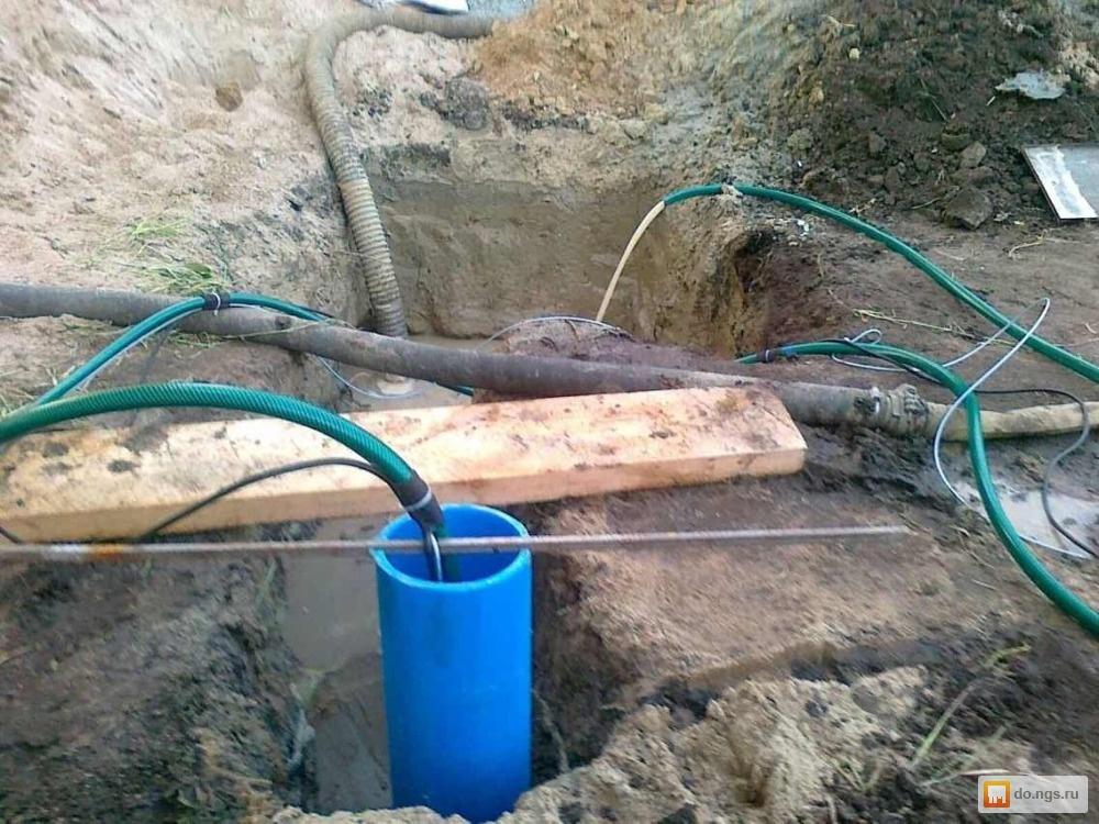 Эксплуатационная промывка скважины