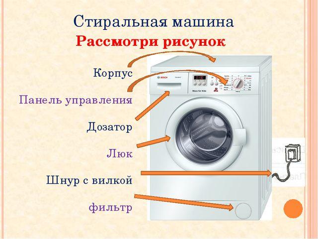 Какие бывают программы и режимы стирки в стиральных машинах?