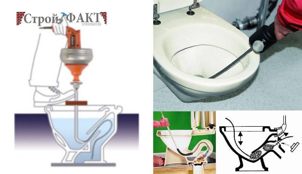 Как прочистить засор в унитазе в домашних условиях при помощи народных и профессиональных средств