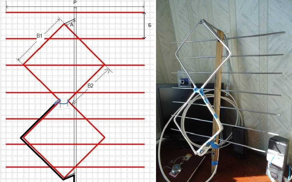 Как сделать тв антенну своими руками — обзор основных способов как самостоятельно изготовить антенну (85 фото)