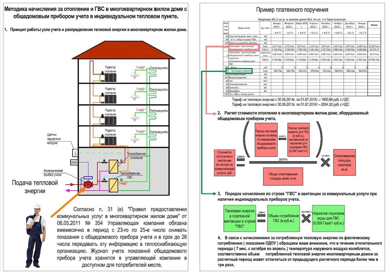 Замена стояков в многоквартирном доме: кто должен менять, нормы замены, возможные конфликты и их решение | услуги жкх в 2020 и в 2021 году