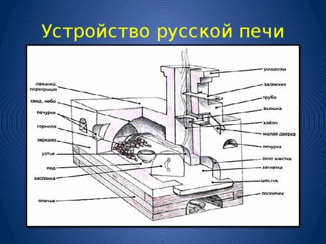 В лучших традициях! как построить русскую печь своими руками?