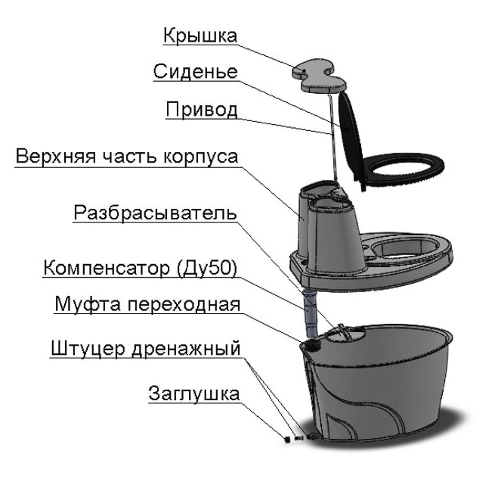 Какой торфяной туалет лучше для дачи