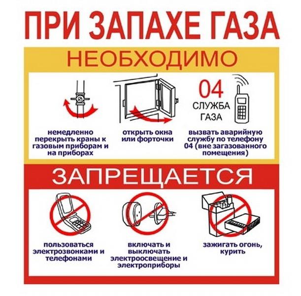 Бытовые газовые приборы: правила эксплуатации и использования