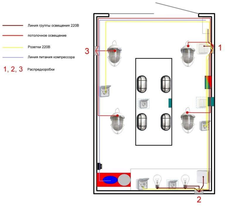 Схемы электропроводки в доме