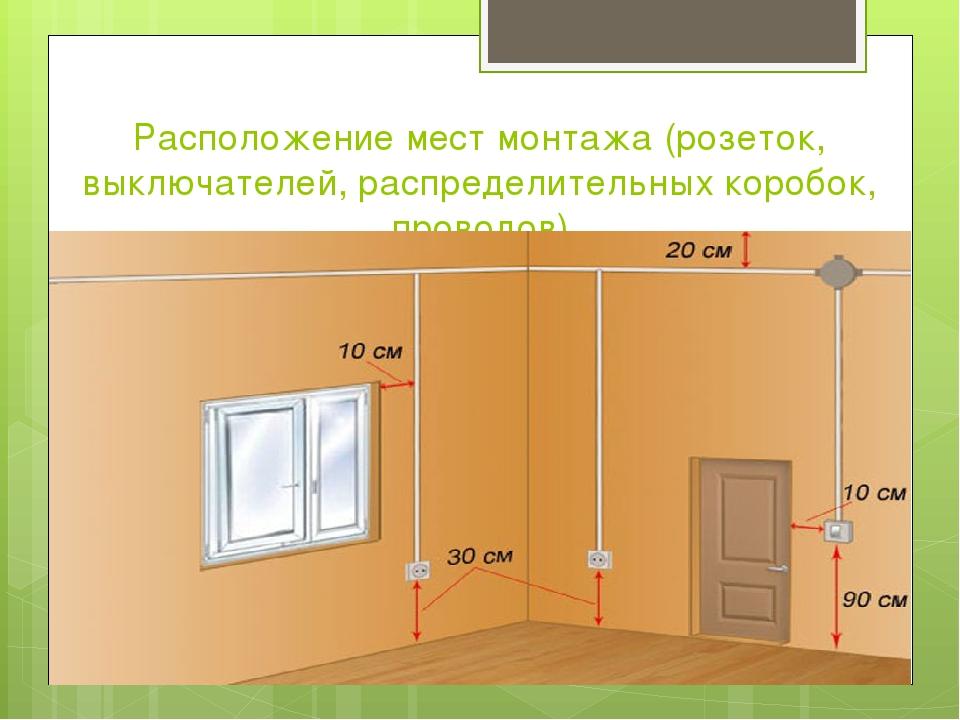 Как установить блок розеток в стене — инструкции по планированию и монтажу нескольких розеток. схемы, фото и видео