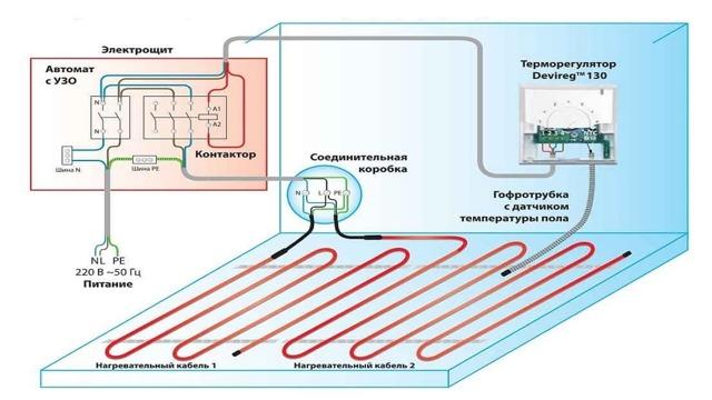 Энергосберегающий обогрев частного дома. варианты экономии