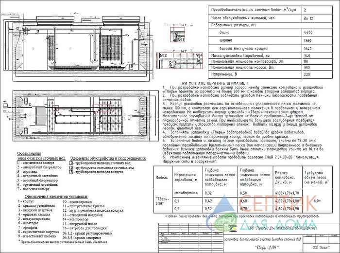 """Установка септика """"тверь"""": схемы сооружения и варианты монтажа - точка j"""