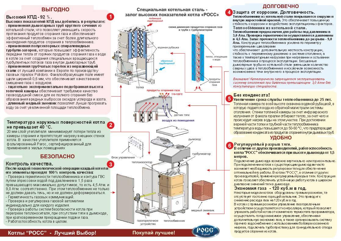 Плюсы и минусы турбированных газовых котлов