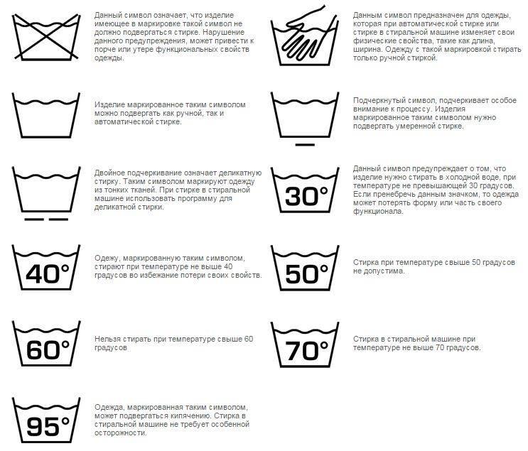 Обзор классов стирки и отжима в стиральных машинах и как выбрать подходящий