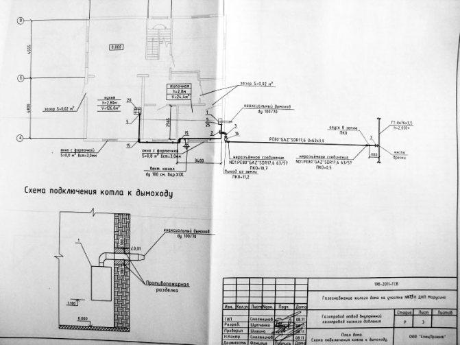 Прошу совет по устройству крыльца и гаража с учетом подведения газа . строительный форум основной