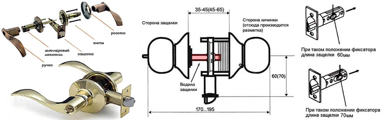 Установка дверной ручки: врезной с замком, с магнитным, на дверях купе
