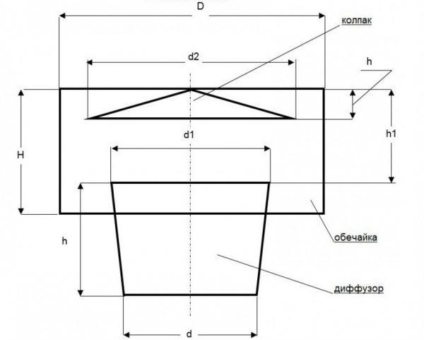 Искрогаситель на трубу бани: как сделать своими руками, искры из дымохода