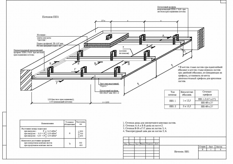 Подвесной потолок своими руками, схема и расчеты, фото и видео монтажа
