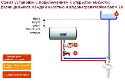 Установка и подключение водонагревателя своими руками