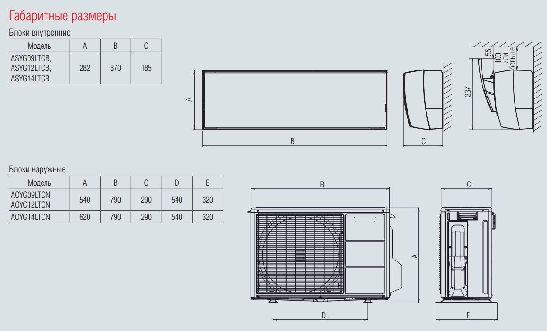 Сплит-системы с наименьшими размерами – рейтинг наиболее популярных моделей