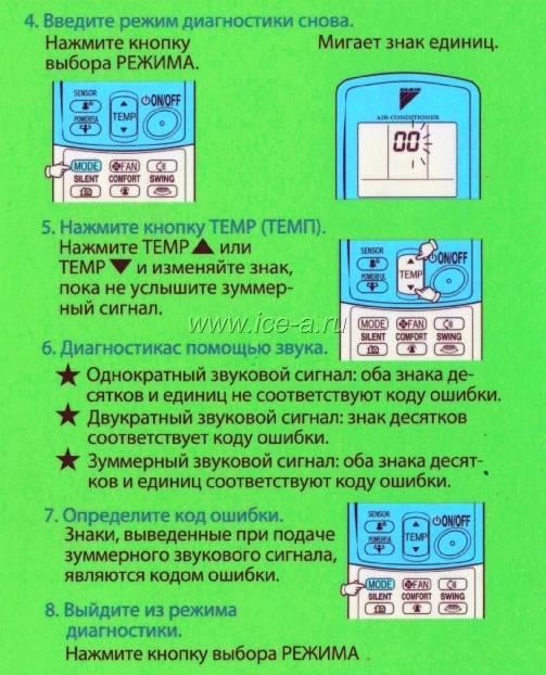 Неисправности кондиционеров daikin (дайкин): ремонт, запчасти, ошибки