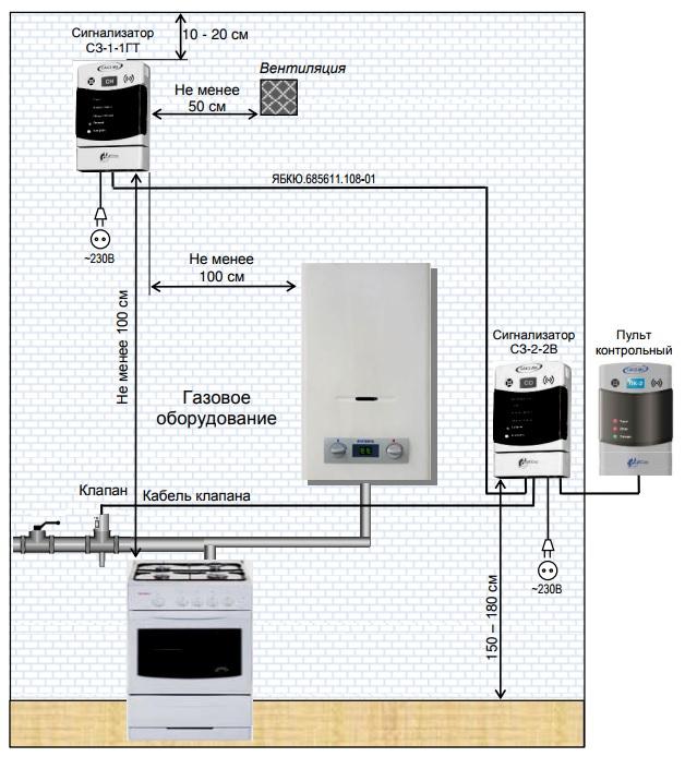 Россиянам вменят в обязанность устанавливать извещатели газа в квартирах
