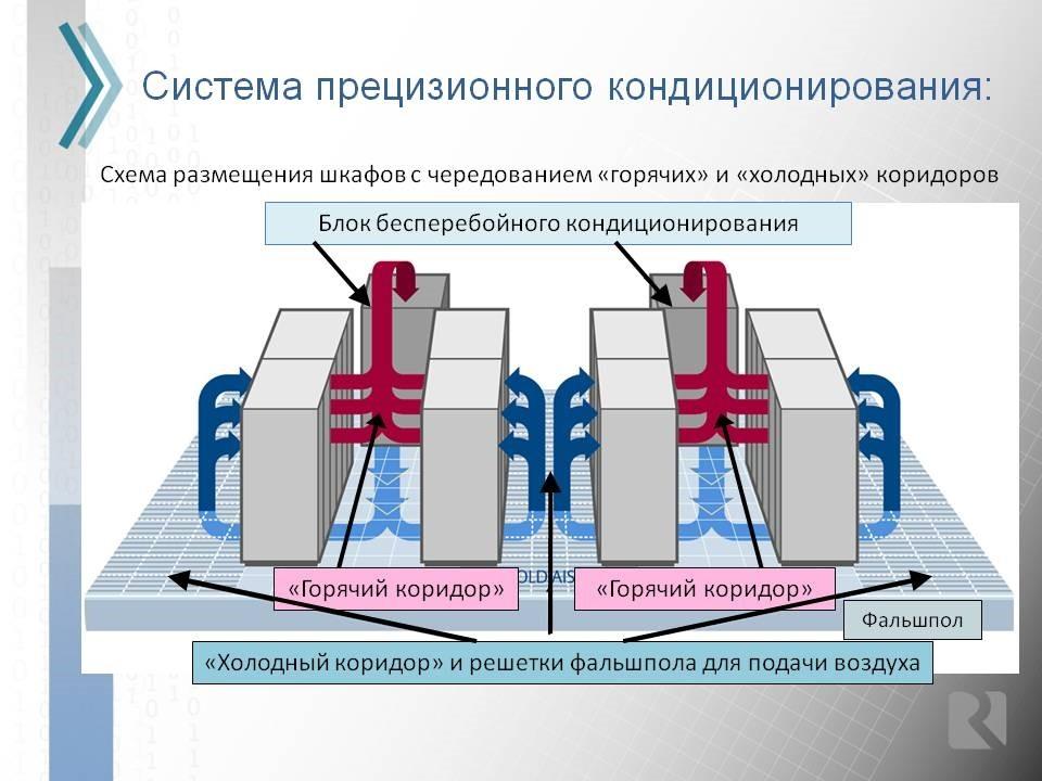 Компрессорно-конденсаторный блок: виды, принцип работы, назначение