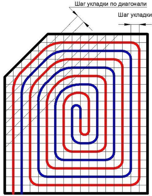 Расчет трубы для теплого пола водяного, ватт/м² тепловой и гидравлический - калькулятор онлайн