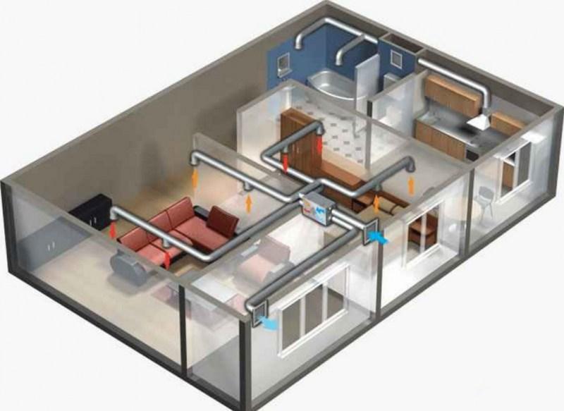 Приточная вентиляция в частном доме: своими руками, схема, с выходом, вытяжная, через стену | ремонтсами! | информационный портал