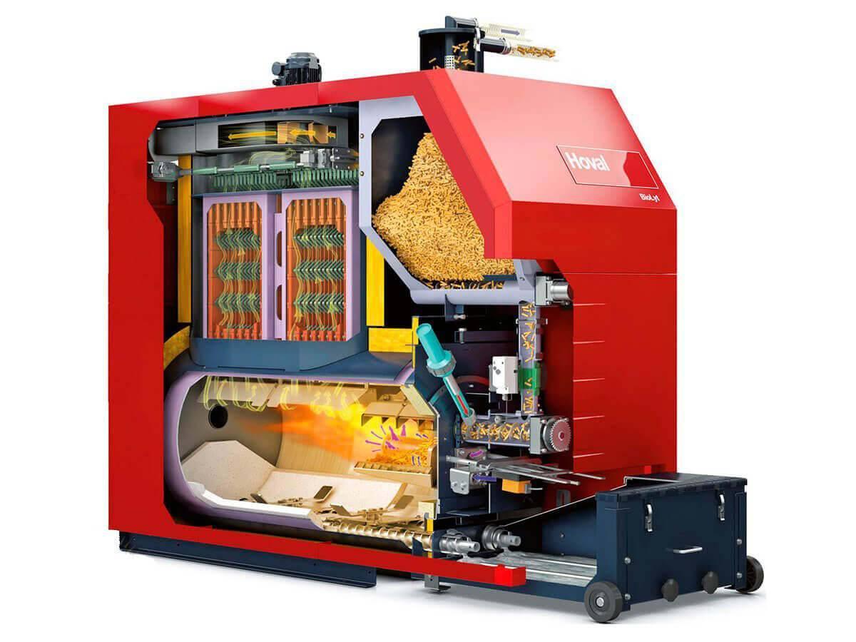 Пеллетные котлы отопления: принцип работы, производители, стоимость