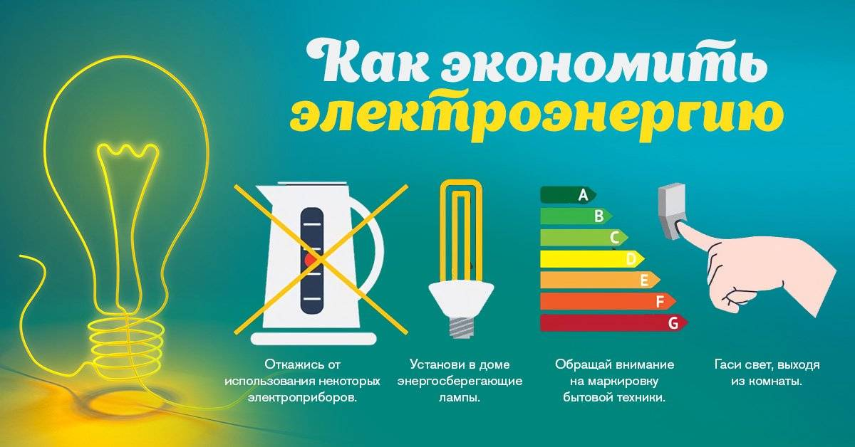 Варианты экономии электроэнергии: как повысить энергоэффективность своего жилища