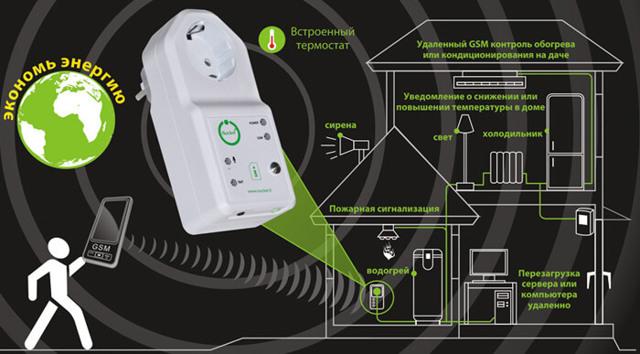 Умная gsm розетка от мегафон, orcam и senseit