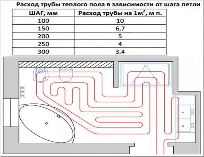 Теплый пол energy: обзор, инструкция укладки под плитку