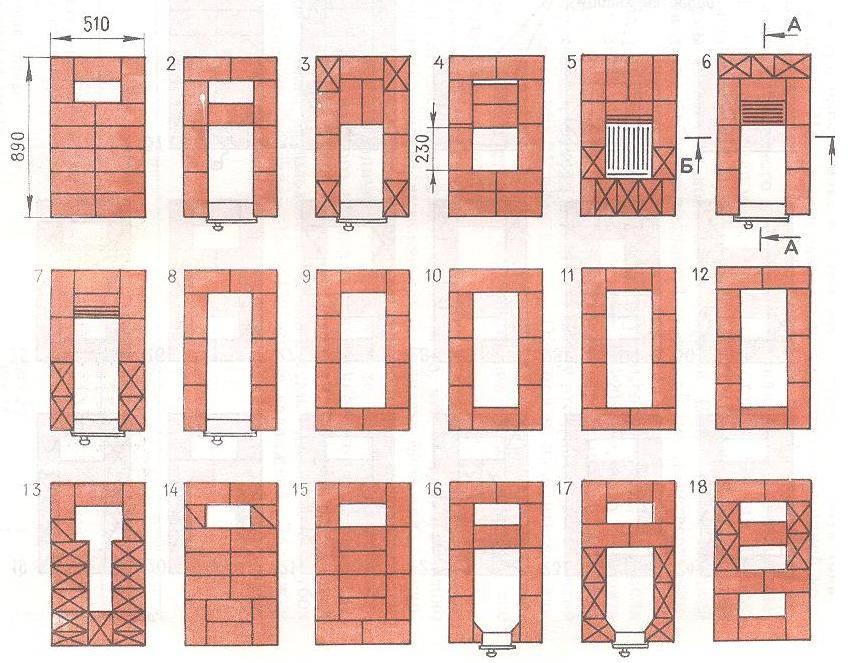 Русская печь: как сложить своими руками, фото и пошаговая инструкция, кладка плиты с лежанкой и подтопком
