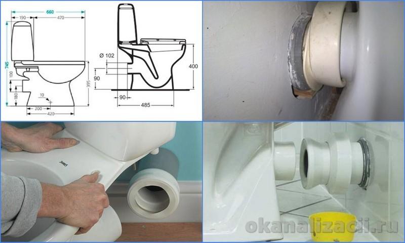 Как установить унитаз на плитку своими руками: пошаговая инструкция + особенности монтажа