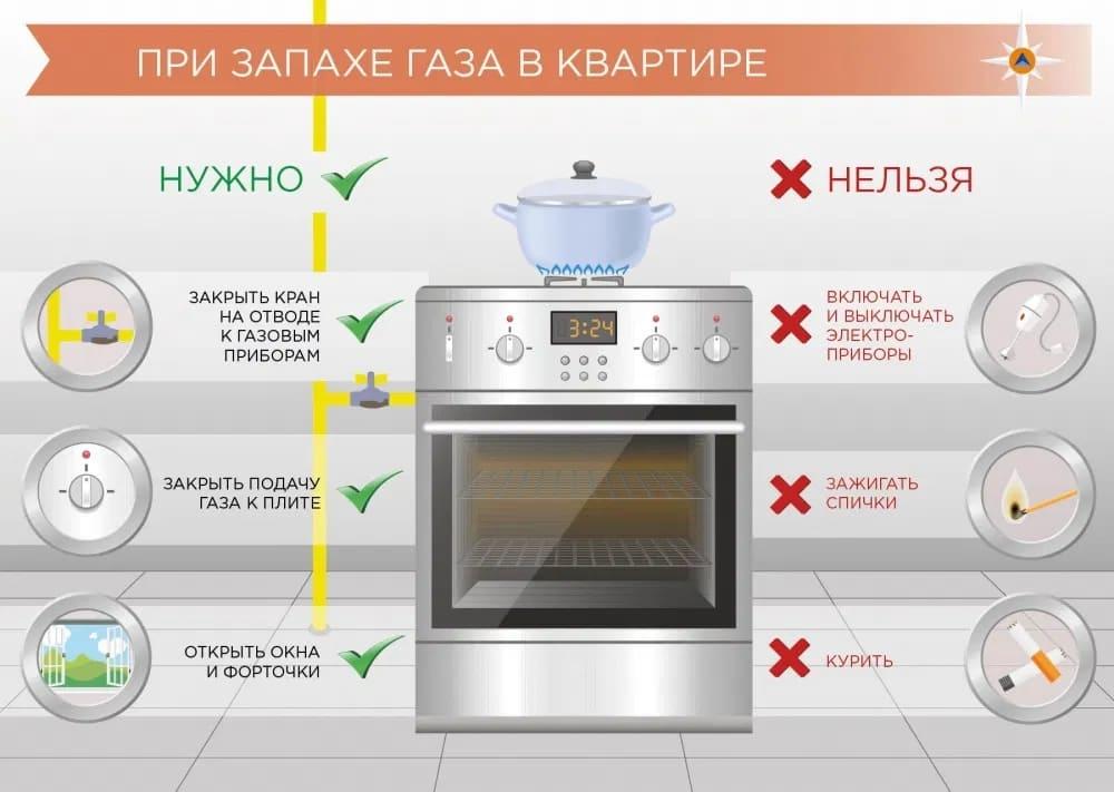 Опасный сигнал в работе духовки - запах газа: наши действия