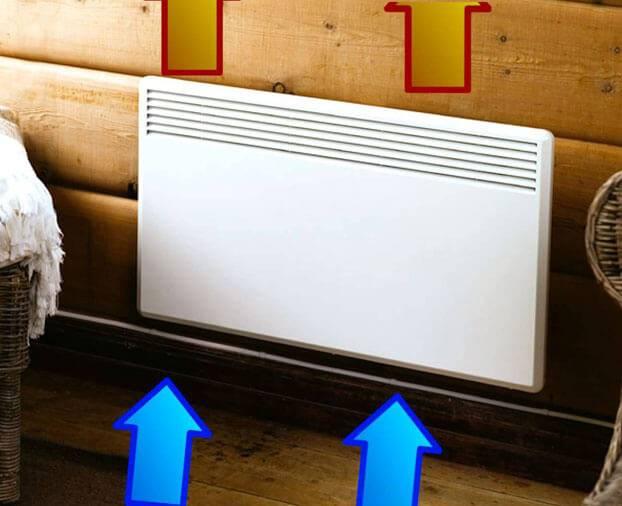 Какой электрический обогреватель купить для дачи: хорошие модели, достоинства и недостатки, отзывы покупателей