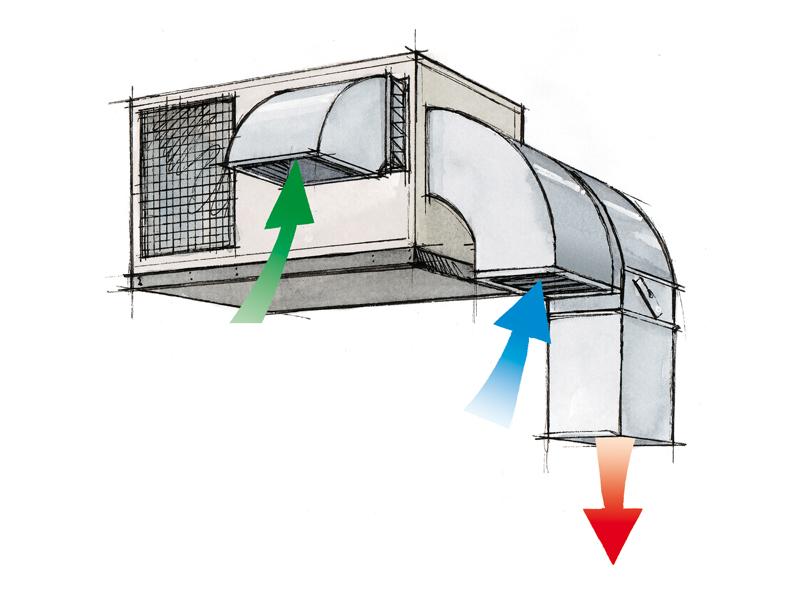 Циркуляция воздуха в помещении (квартире): схема и рекомендации