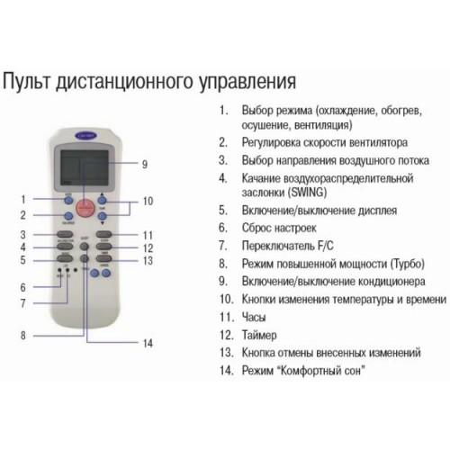 Кондиционер на обогрев: при какой температуре можно включать