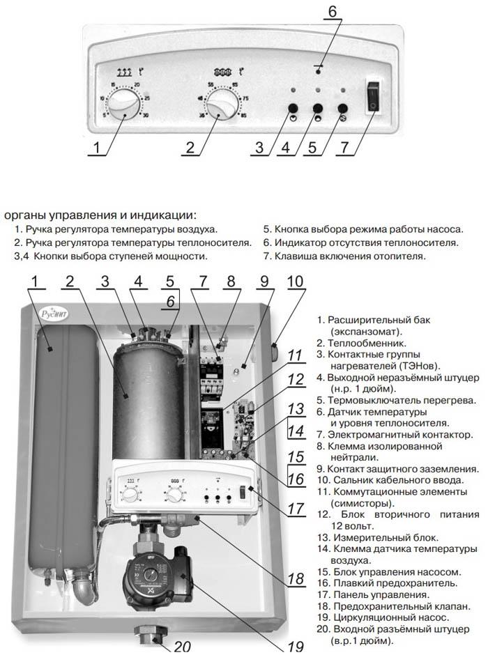 Советы по эксплуатации котлов руснит