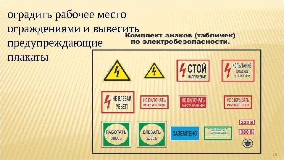 Виды плакатов в электроустановках