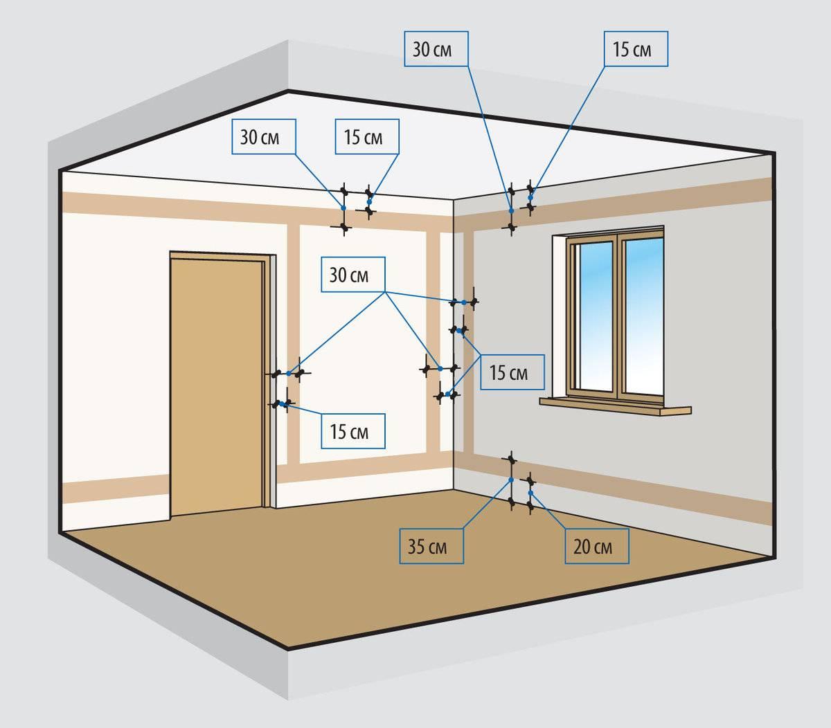 Монтаж электропроводки: схема, инструкция и советы