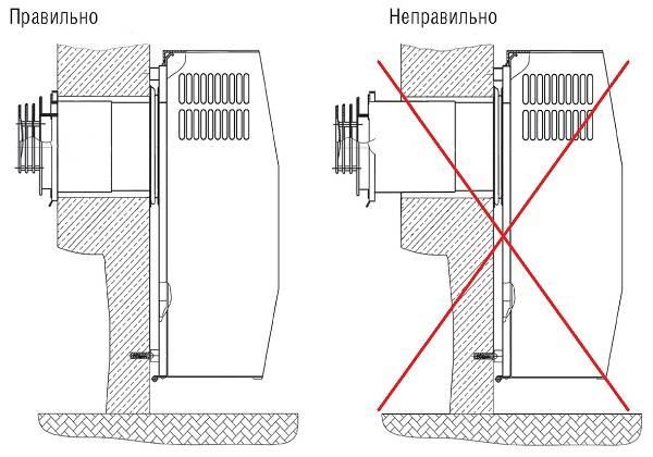 Внутрипольные конвекторы монтаж